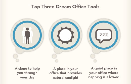 Nicole Williams, LinkedIn Connection Director